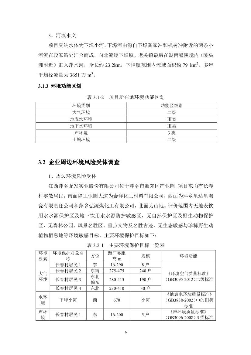102409545962_0江西萍乡龙发实业股份有限公司环境风险评估报告_8.jpg