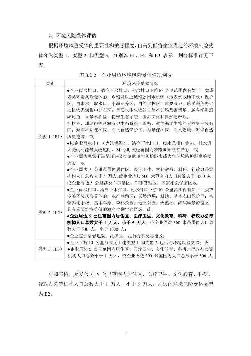 102409545962_0江西萍乡龙发实业股份有限公司环境风险评估报告_9.jpg