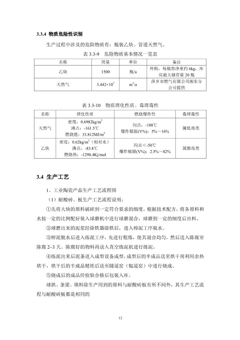 102409545962_0江西萍乡龙发实业股份有限公司环境风险评估报告_14.jpg