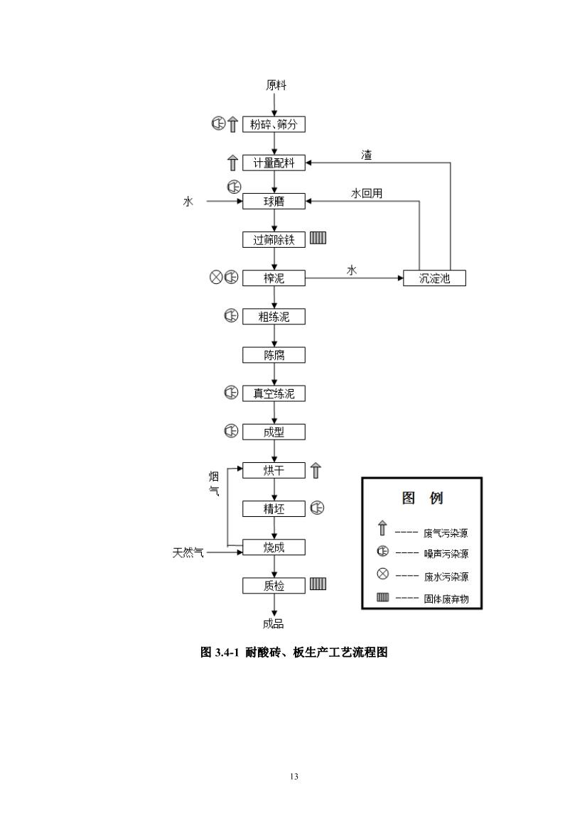 102409545962_0江西萍乡龙发实业股份有限公司环境风险评估报告_15.jpg