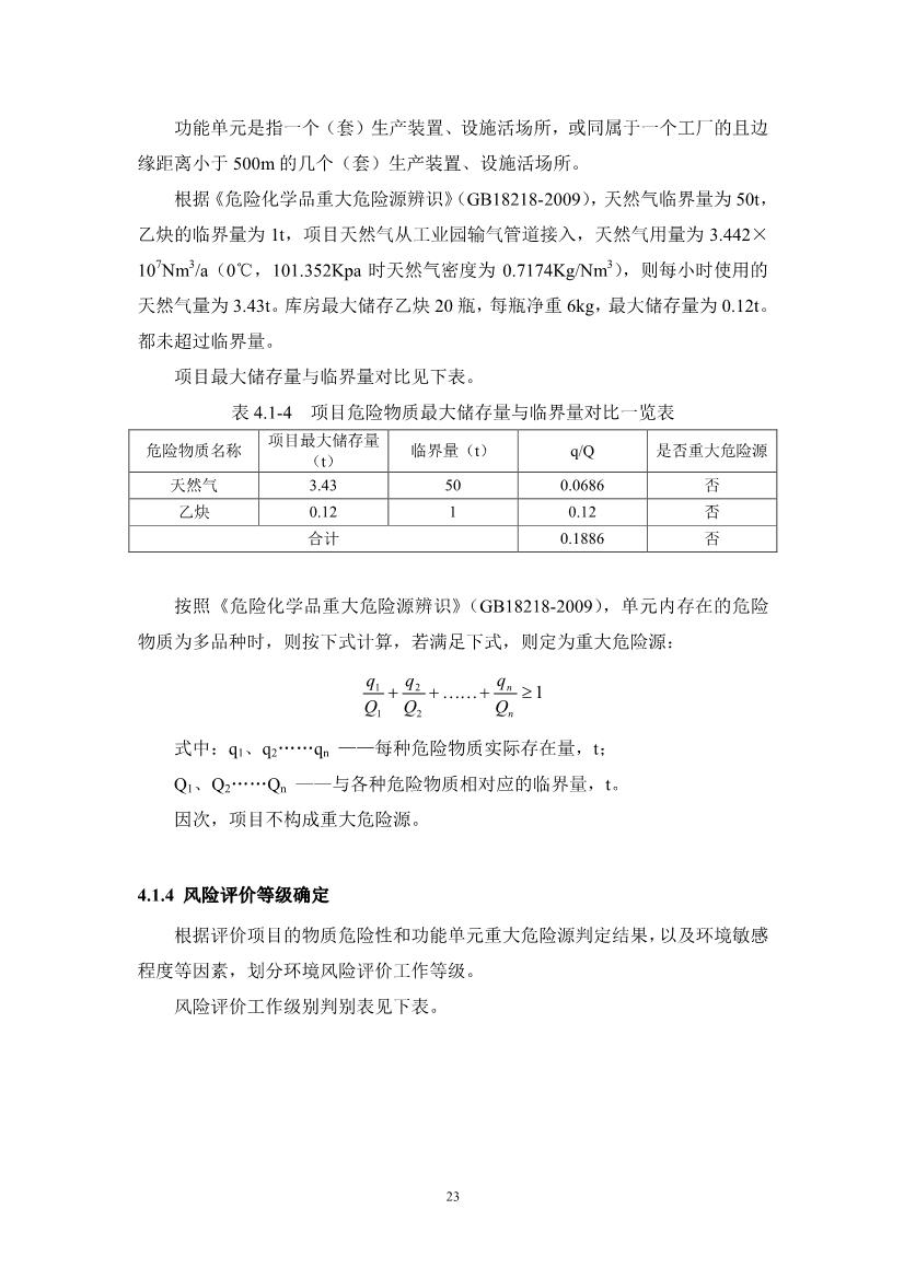 102409545962_0江西萍乡龙发实业股份有限公司环境风险评估报告_25.jpg