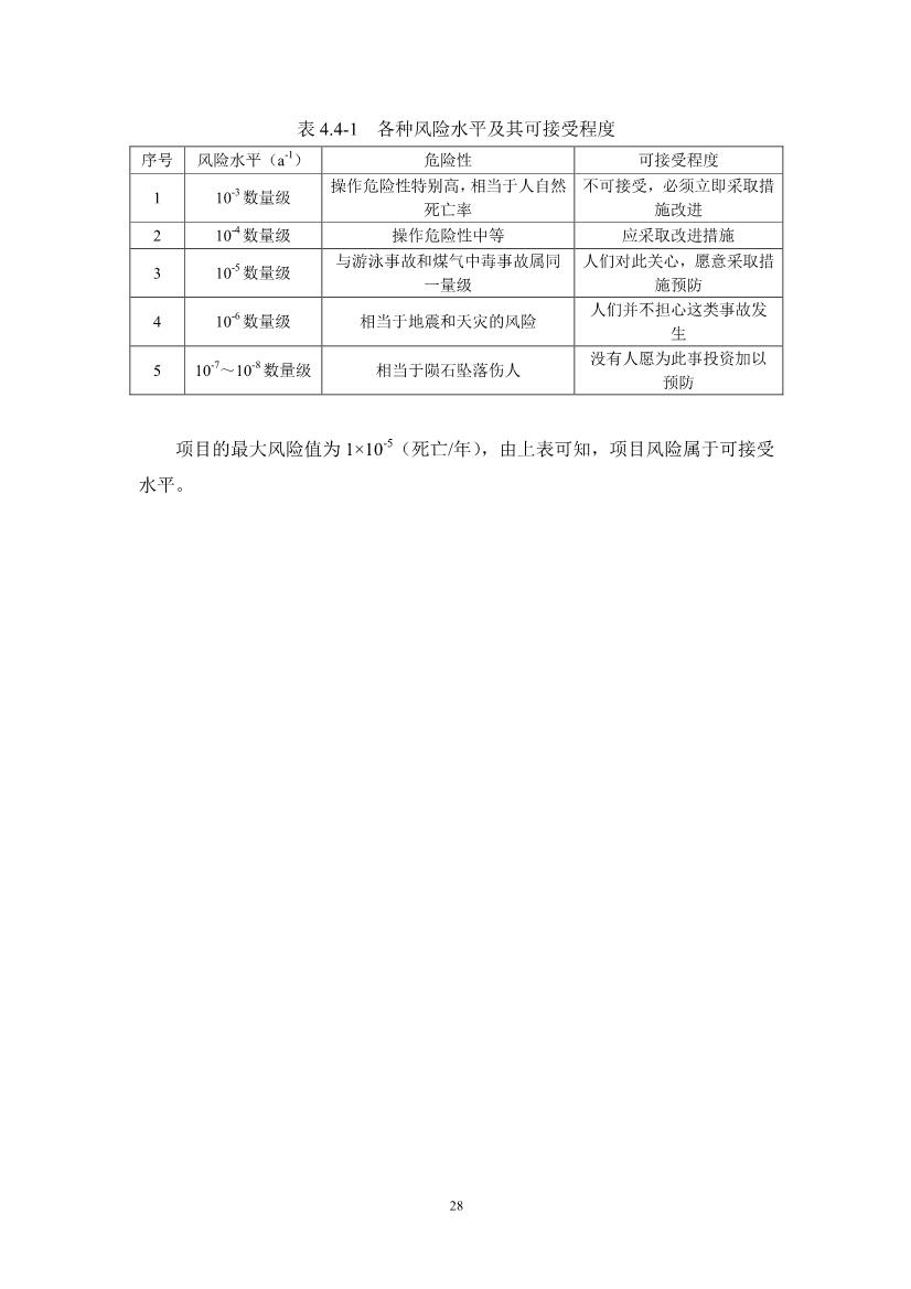 102409545962_0江西萍乡龙发实业股份有限公司环境风险评估报告_30.jpg