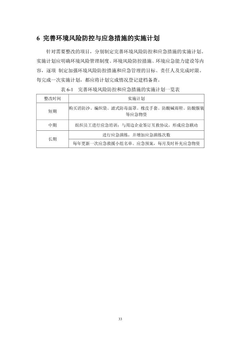 102409545962_0江西萍乡龙发实业股份有限公司环境风险评估报告_35.jpg
