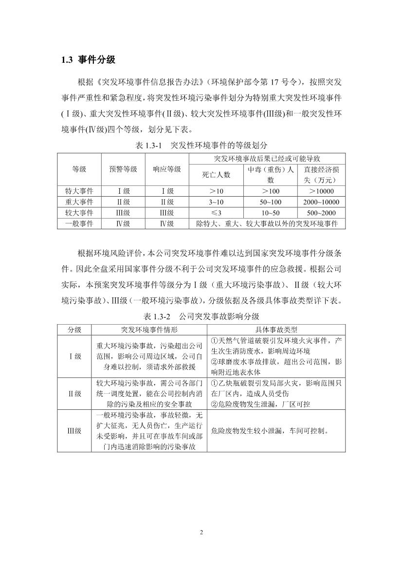 102409555440_0江西萍乡龙发实业股份欢乐城彩票突发环境事件应急预案_4.jpg