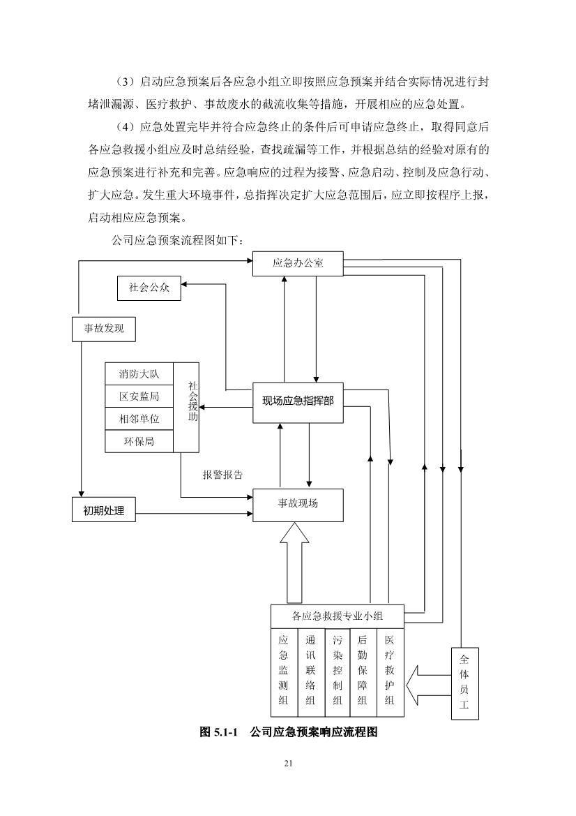 102409555440_0江西萍乡龙发实业股份有限公司突发环境事件应急预案_23.jpg