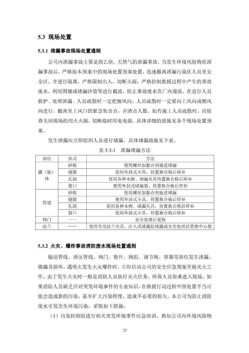 102409555440_0江西萍乡龙发实业股份欢乐城彩票突发环境事件应急预案_24.jpg